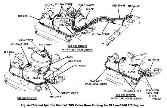 Vacuum diagram for 1980 super six 2BB? | For FMJ Bodies OnlyFor FMJ Bodies Only