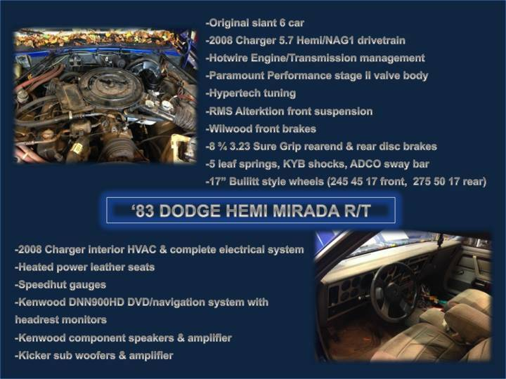 1983 Hemi Mirada R/t | For FMJ Bodies Only