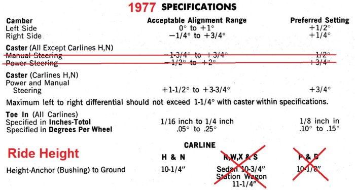 1977 Alignment Specifications.JPG