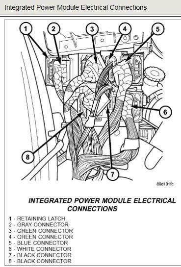 2004 Dodge pickup TIPM wiring.JPG