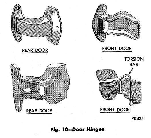 77 Bbody Door Adjustment 6.JPG