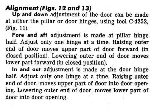 77 Cbody Door Adjustment 1.JPG