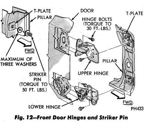 77 Cbody Door Adjustment 2.JPG