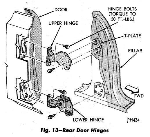 77 Cbody Door Adjustment 3.JPG