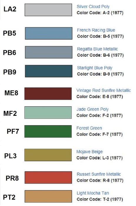 77 RR Paint A.JPG