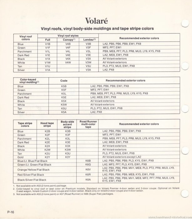 77 Volare Color and Trim 14.jpg