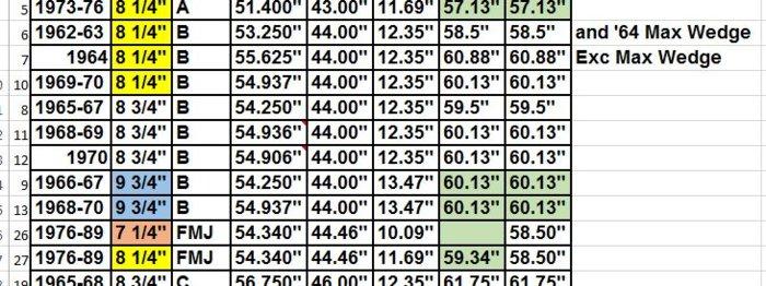 BBody Diff Excel.JPG