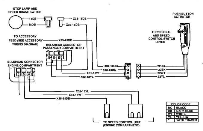 awesome nissan crui control wiring diagram contemporary