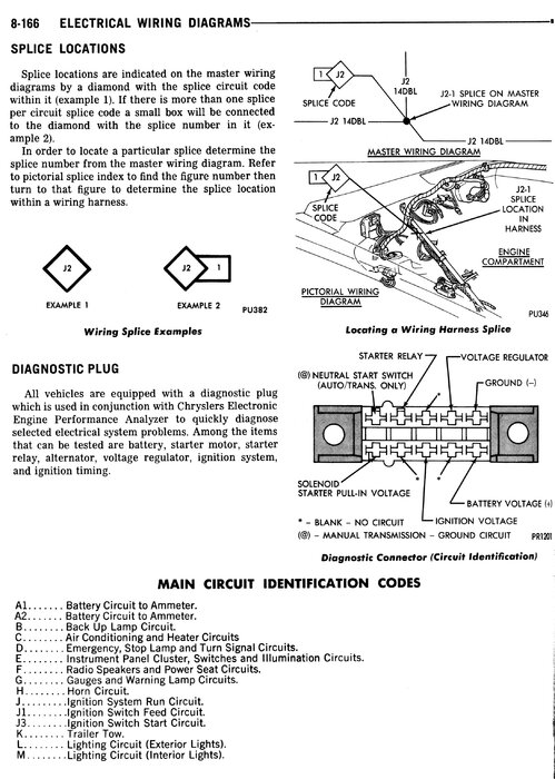 FSM - 1980 - Master Wiring Diagrams - P4.jpg