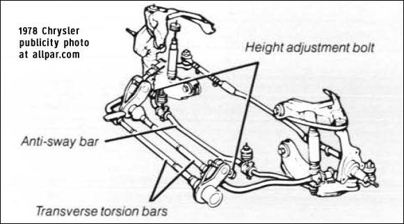 transverse-torsion.jpg